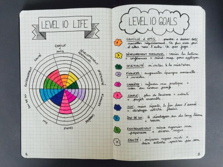 level-10-bullet-journal