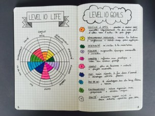 level-10-bullet-journal